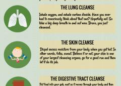 Detox Cleanse