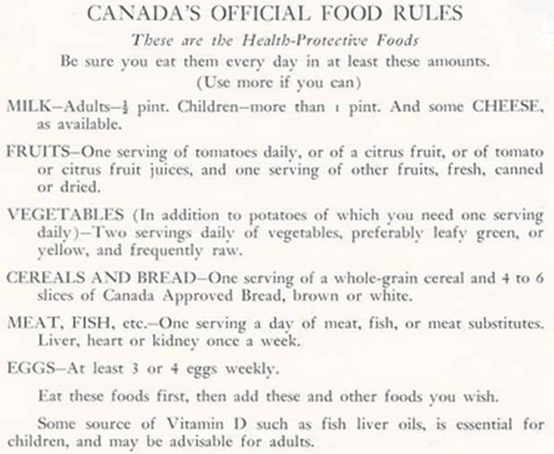 image of canada's official food rules