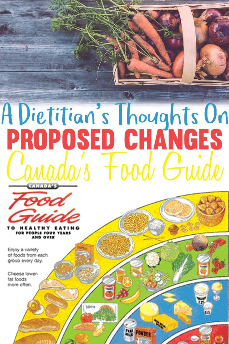 pinterest image of carrots in a basket above an image of canada's food guide with text overlay