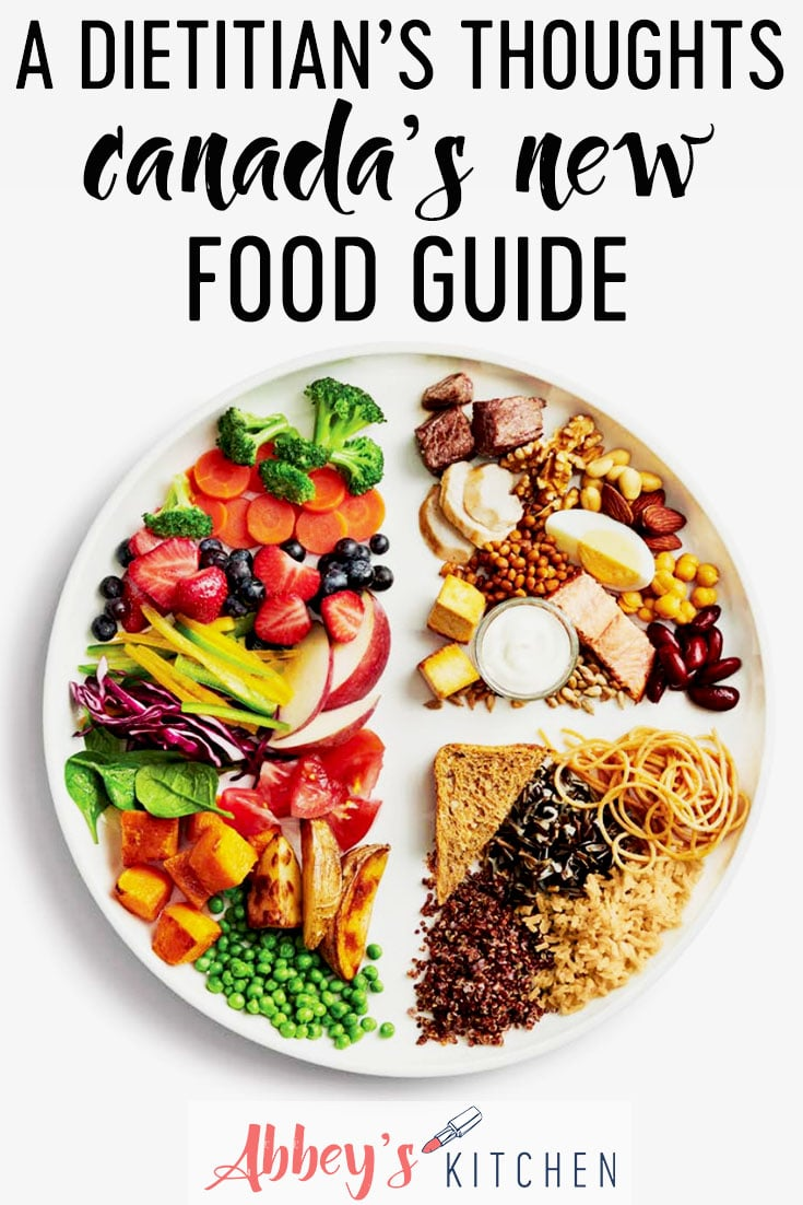 With Canada's new food guide out, I review the criticisms of past guides and whether this new guide lives up to the hype. #abbeyskitchen #canadafoodguide #foodguide #dietitianreview